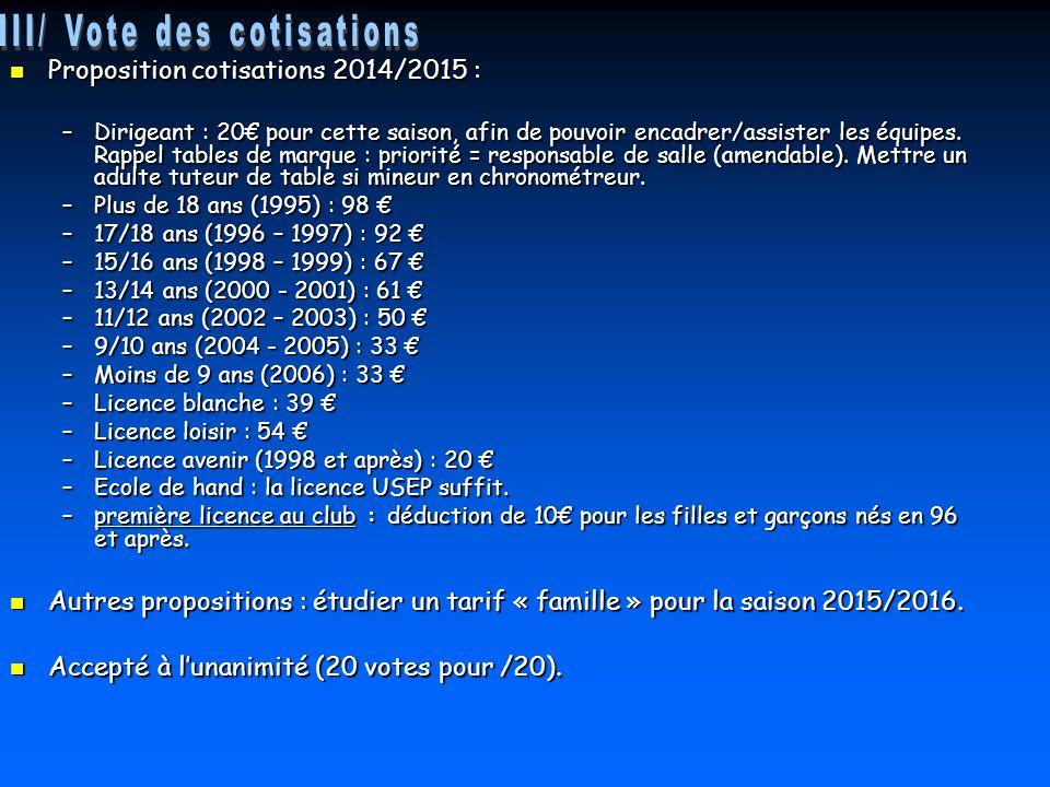 III/ Vote des cotisations