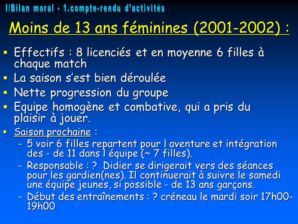 Moins de 13 ans féminines (2001-2002) :