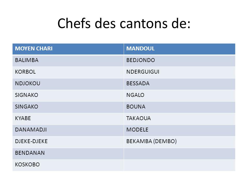 Chefs des cantons de: MOYEN CHARI MANDOUL BALIMBA BEDJONDO KORBOL