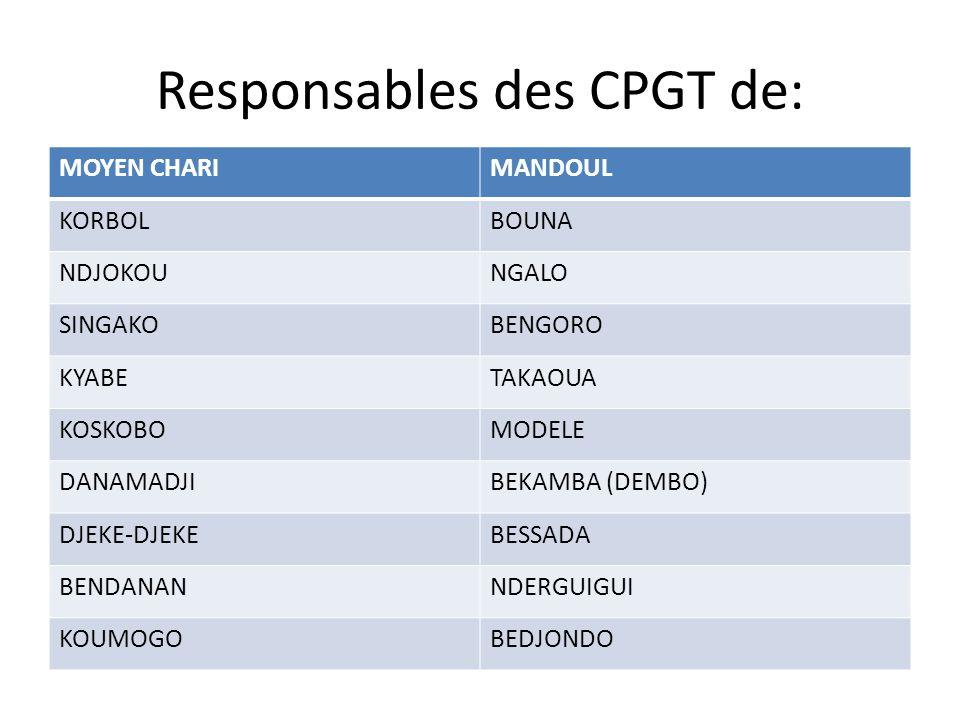 Responsables des CPGT de: