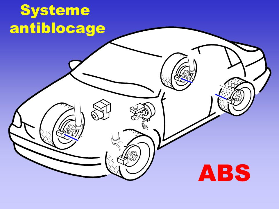 Systeme antiblocage ABS