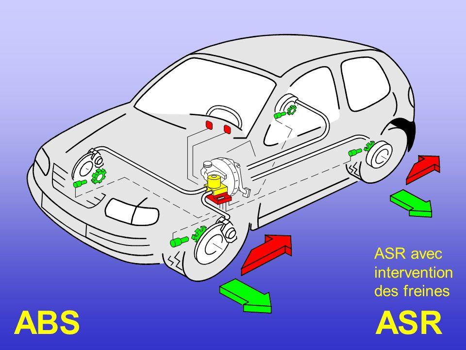 ASR avec intervention des freines ABS ASR