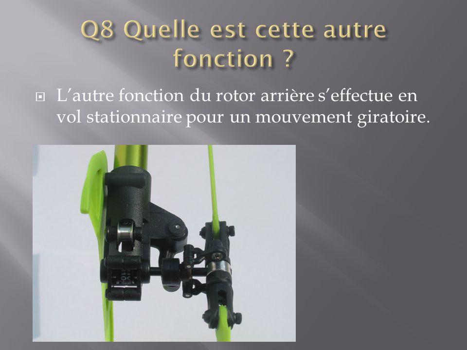 Q8 Quelle est cette autre fonction