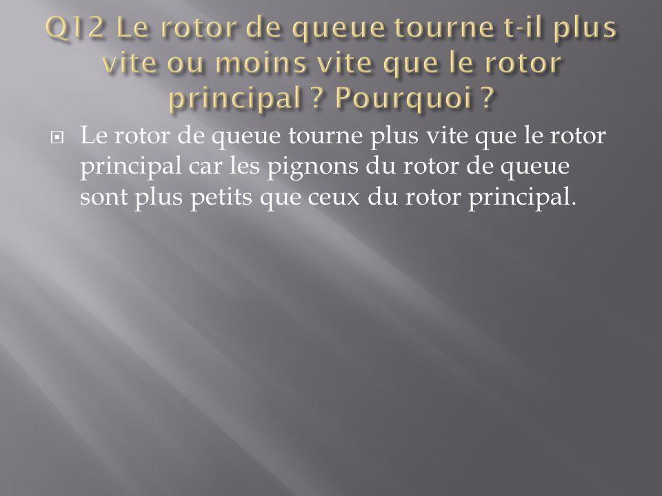 Q12 Le rotor de queue tourne t-il plus vite ou moins vite que le rotor principal Pourquoi