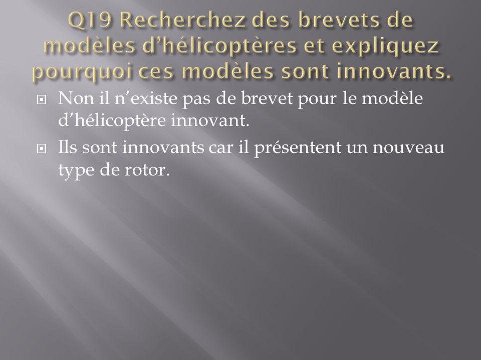 Q19 Recherchez des brevets de modèles d'hélicoptères et expliquez pourquoi ces modèles sont innovants.