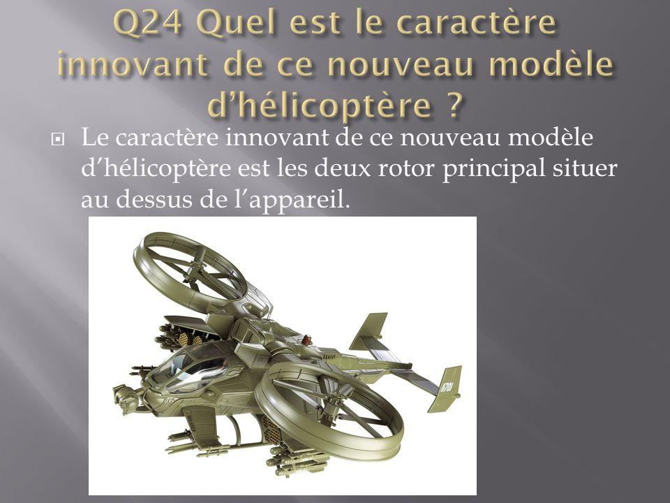 Q24 Quel est le caractère innovant de ce nouveau modèle d'hélicoptère