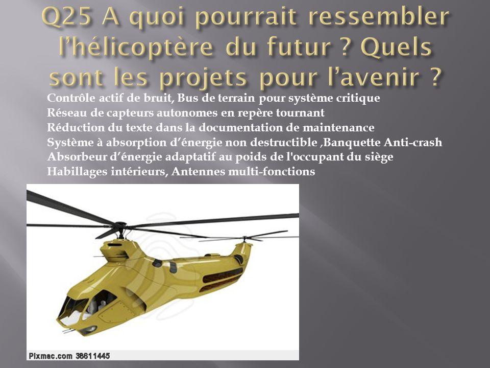 Q25 A quoi pourrait ressembler l'hélicoptère du futur