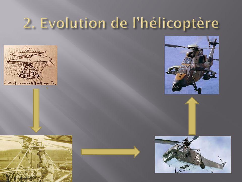 2. Evolution de l'hélicoptère