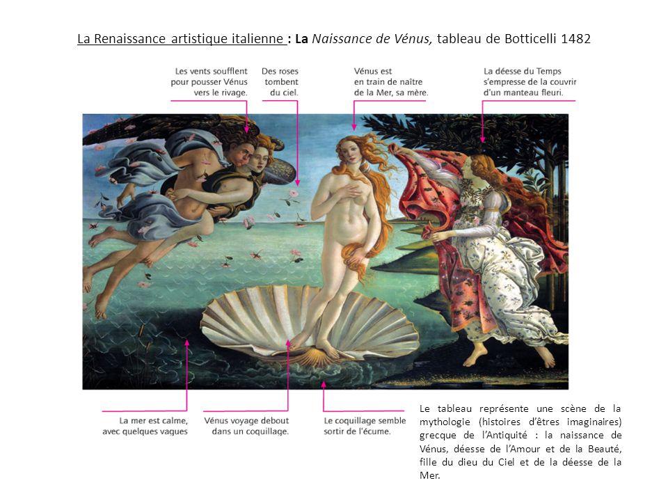 La Renaissance artistique italienne : La Naissance de Vénus, tableau de Botticelli 1482