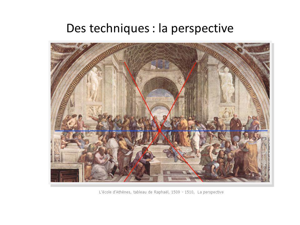 Des techniques : la perspective
