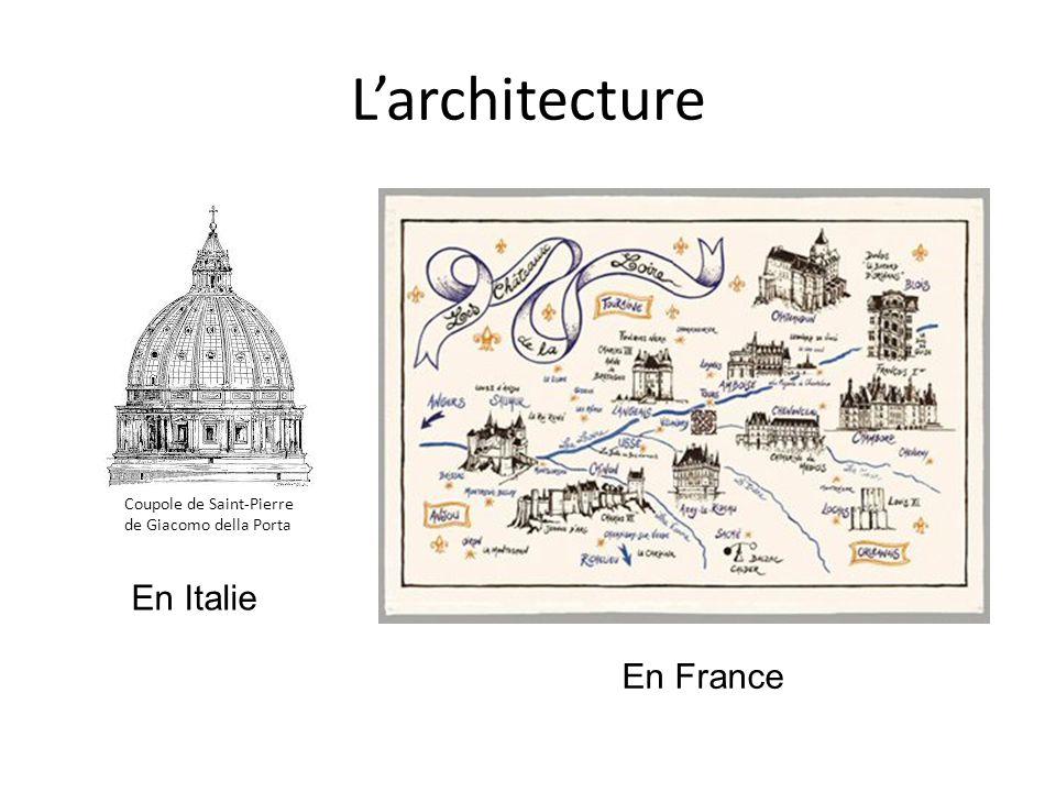 L'architecture En Italie En France Coupole de Saint-Pierre