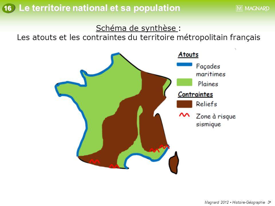 Schéma de synthèse : Les atouts et les contraintes du territoire métropolitain français