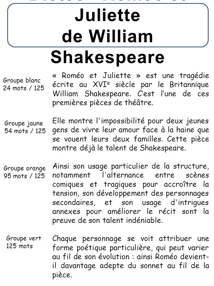 Dictée - Roméo et Juliette de William Shakespeare