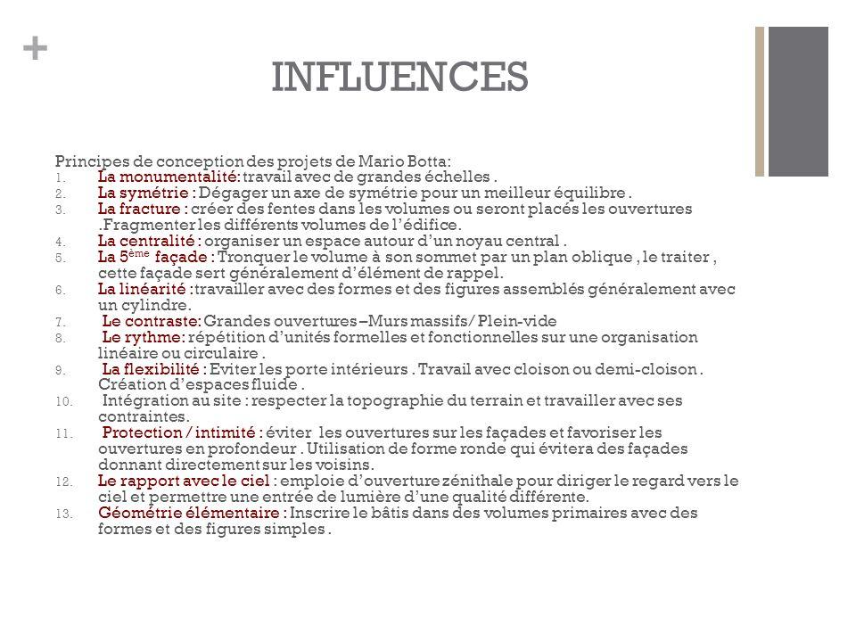 INFLUENCES Principes de conception des projets de Mario Botta: