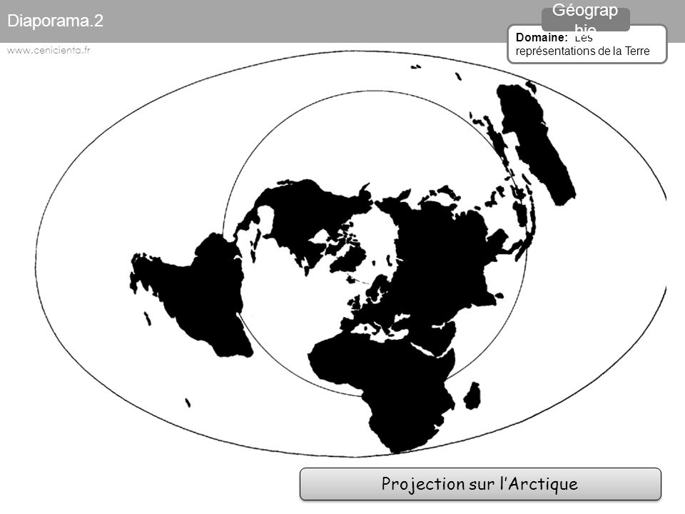 Projection sur l'Arctique