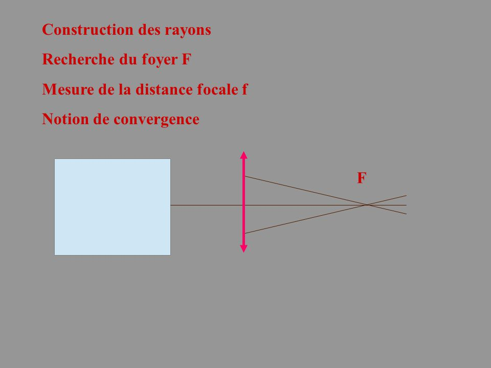 Construction des rayons