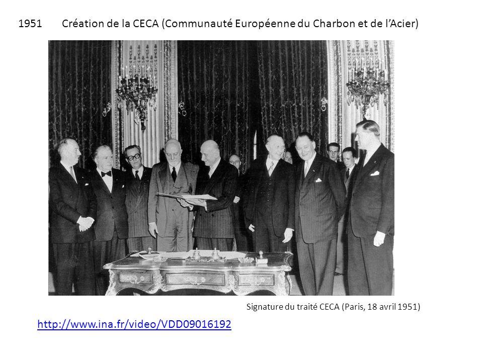 1951 Création de la CECA (Communauté Européenne du Charbon et de l'Acier)
