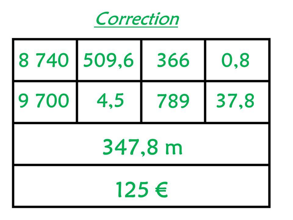 Correction 8 740 509,6 366 0,8 9 700 4,5 789 37,8 347,8 m 125 €