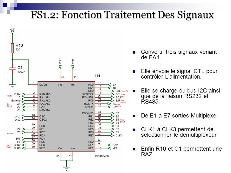 FS1.2: Fonction Traitement Des Signaux