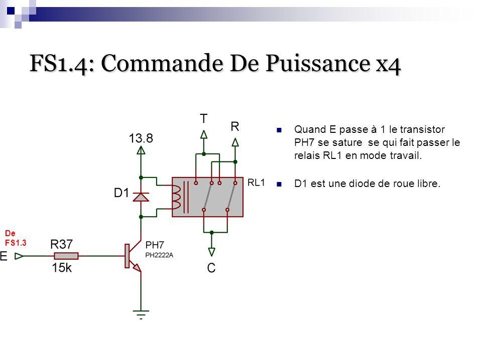 FS1.4: Commande De Puissance x4