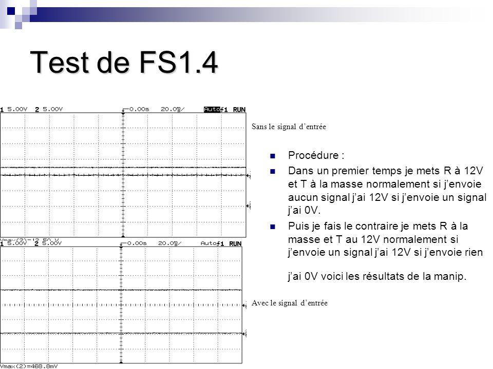 Test de FS1.4 Sans le signal d'entrée. Procédure :
