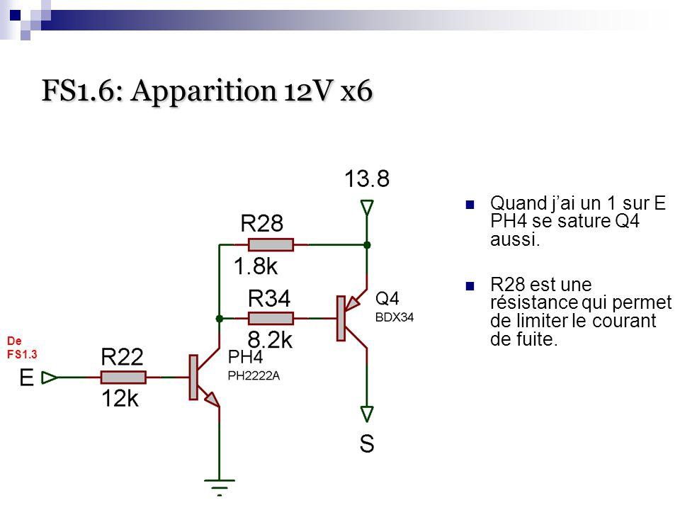 FS1.6: Apparition 12V x6 Quand j'ai un 1 sur E PH4 se sature Q4 aussi.