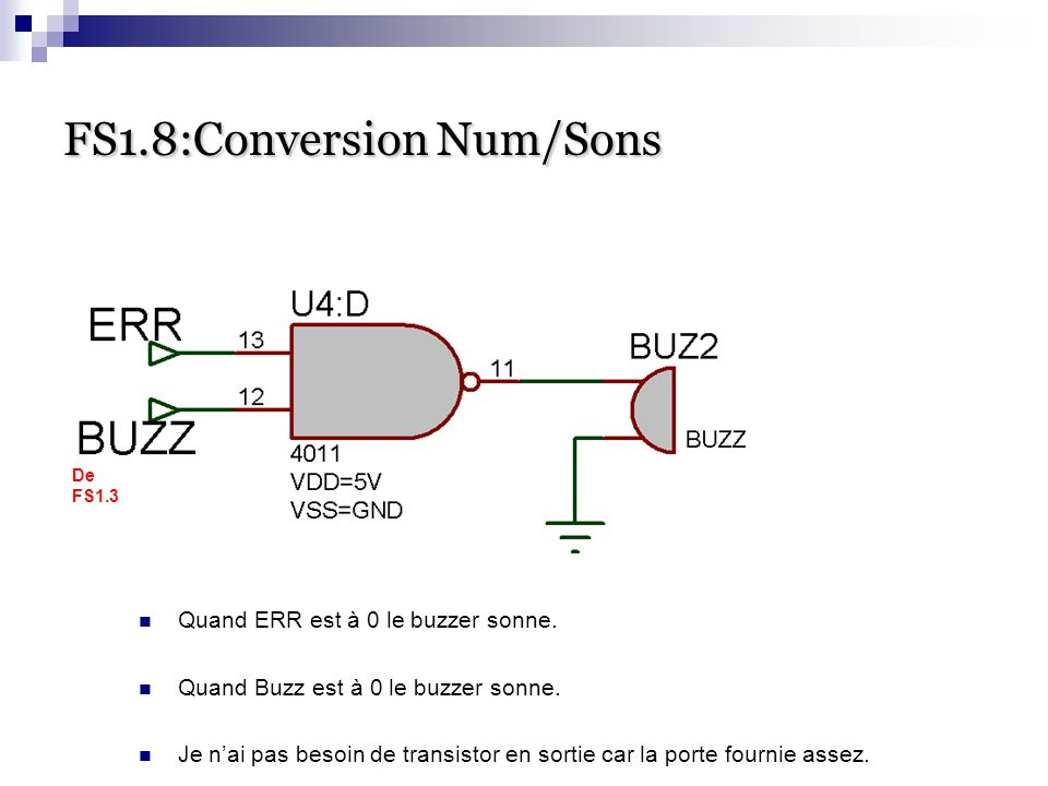 FS1.8:Conversion Num/Sons