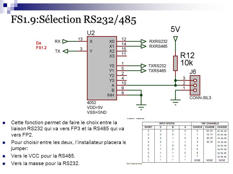 FS1.9:Sélection RS232/485 De FS1.2. Cette fonction permet de faire le choix entre la liaison RS232 qui va vers FP3 et la RS485 qui va vers FP2.