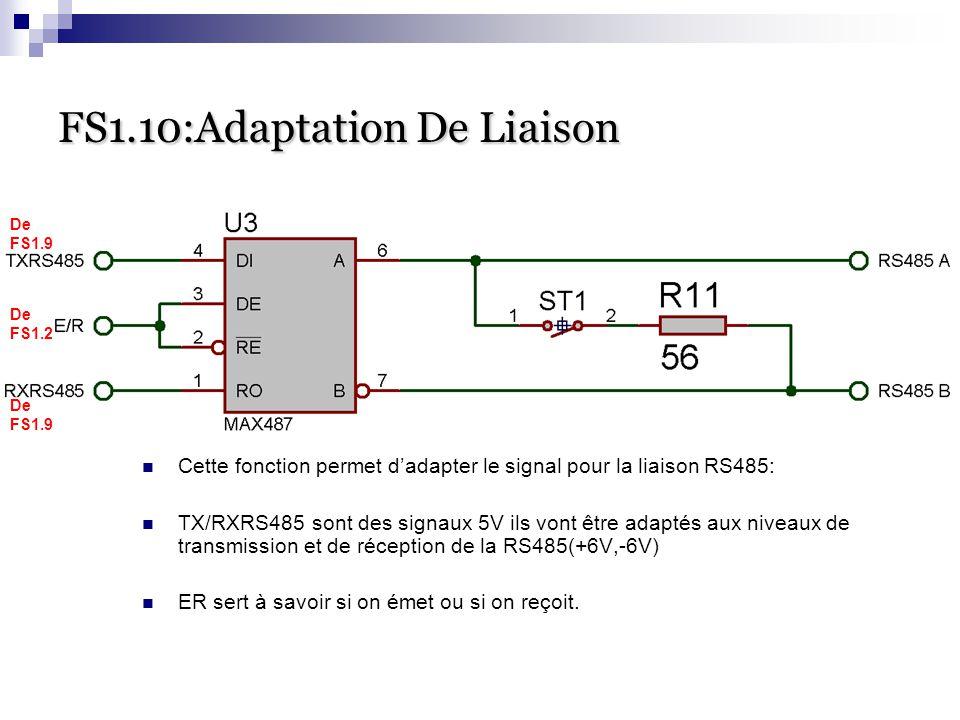 FS1.10:Adaptation De Liaison