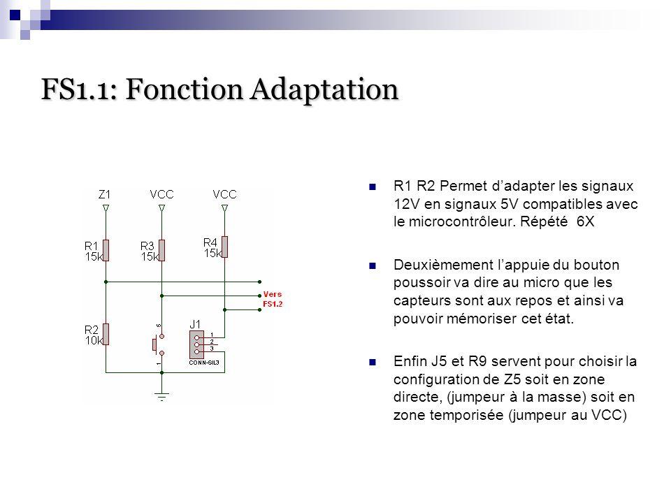 FS1.1: Fonction Adaptation