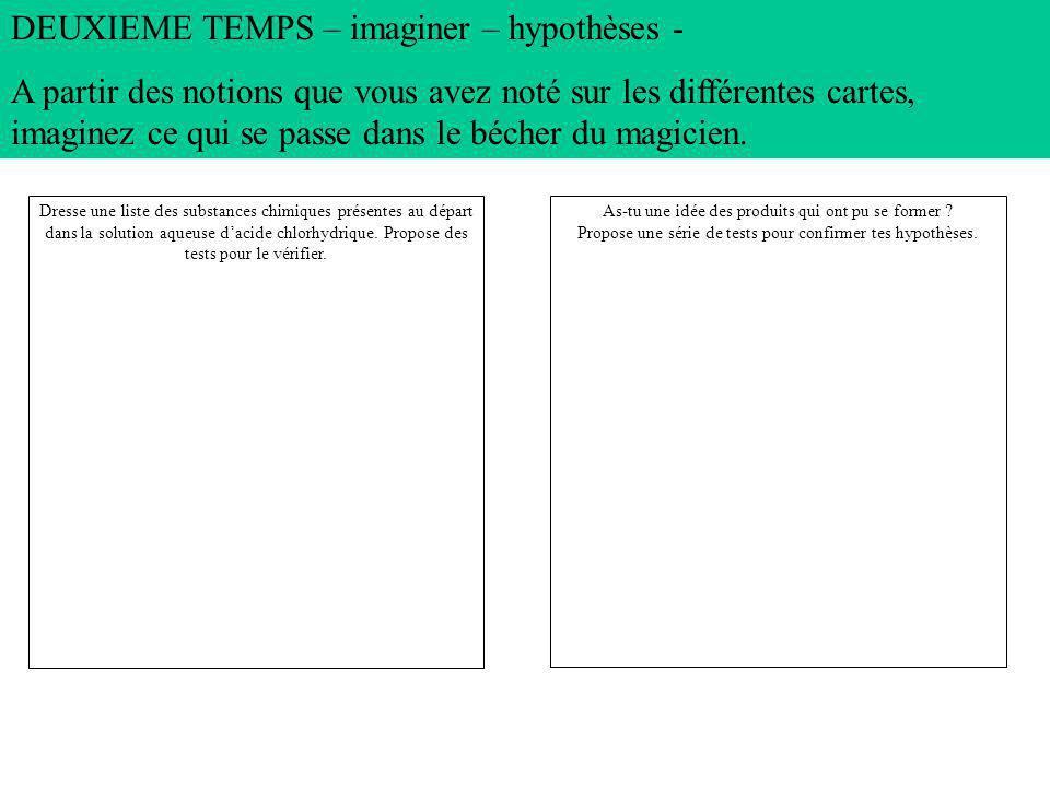 DEUXIEME TEMPS – imaginer – hypothèses -