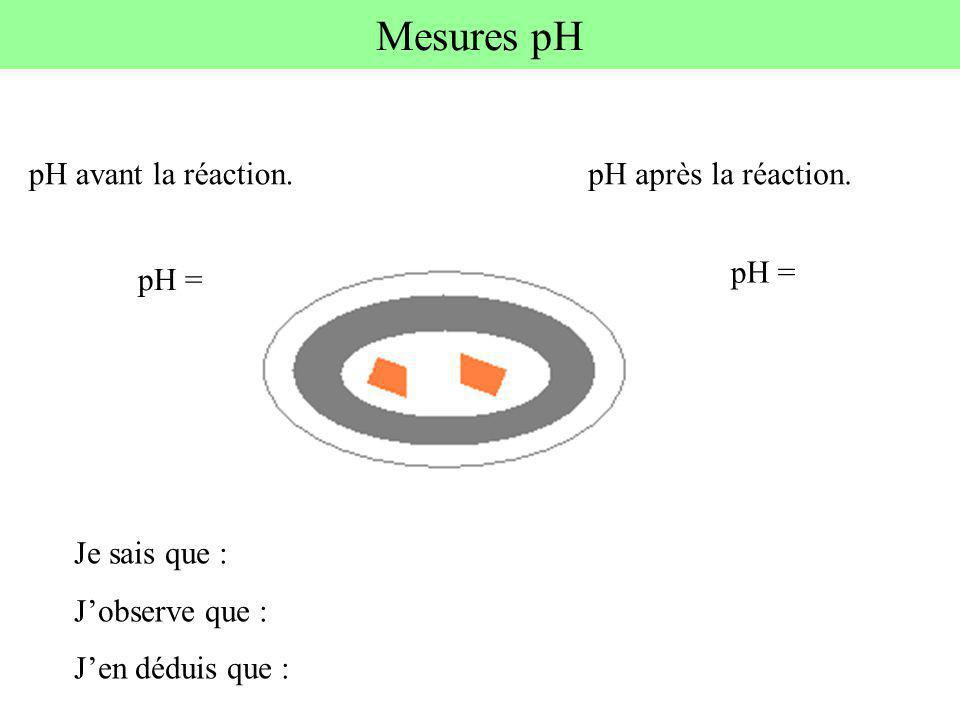 Mesures pH pH avant la réaction. pH après la réaction. pH = pH =