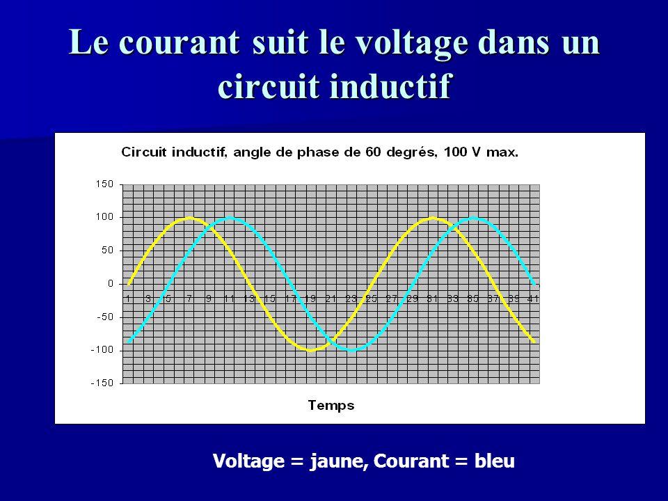 Le courant suit le voltage dans un circuit inductif