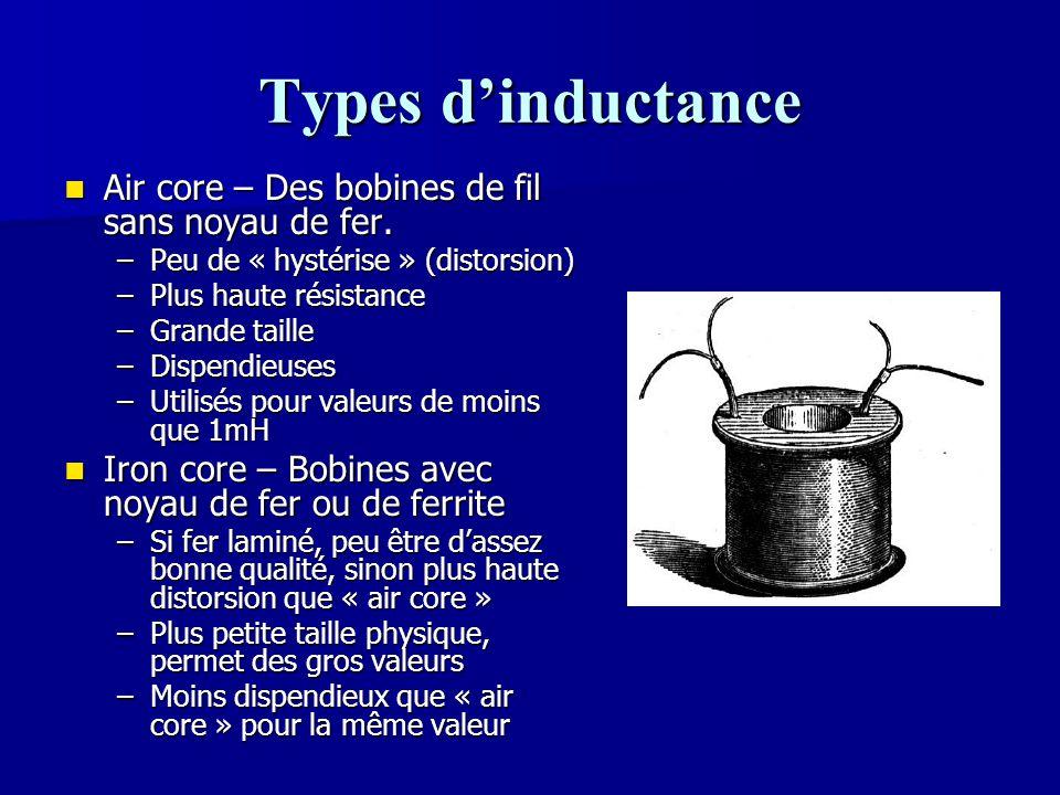 Types d'inductance Air core – Des bobines de fil sans noyau de fer.