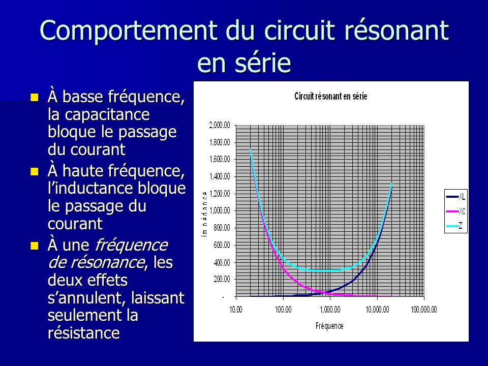 Comportement du circuit résonant en série