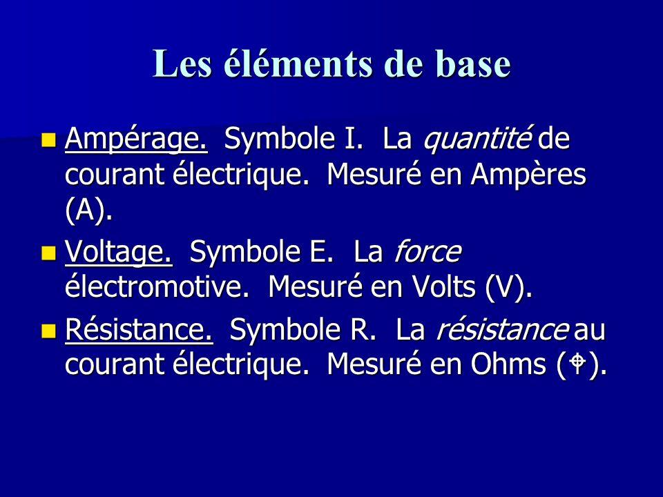Les éléments de base Ampérage. Symbole I. La quantité de courant électrique. Mesuré en Ampères (A).