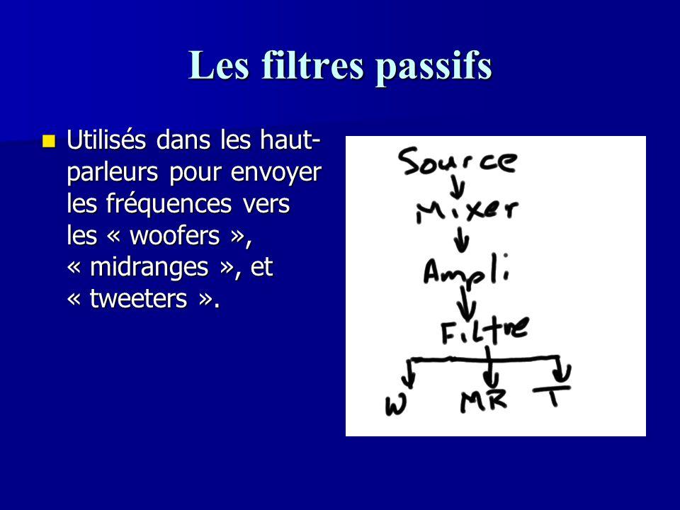 Les filtres passifs Utilisés dans les haut-parleurs pour envoyer les fréquences vers les « woofers », « midranges », et « tweeters ».