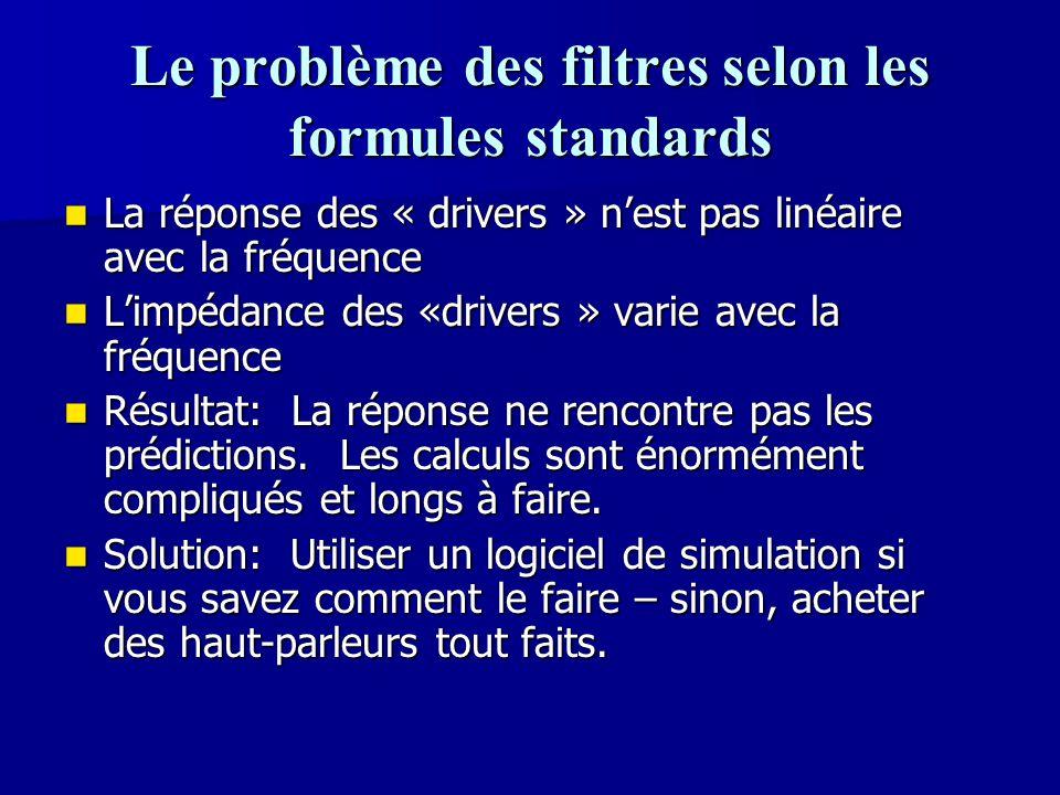 Le problème des filtres selon les formules standards