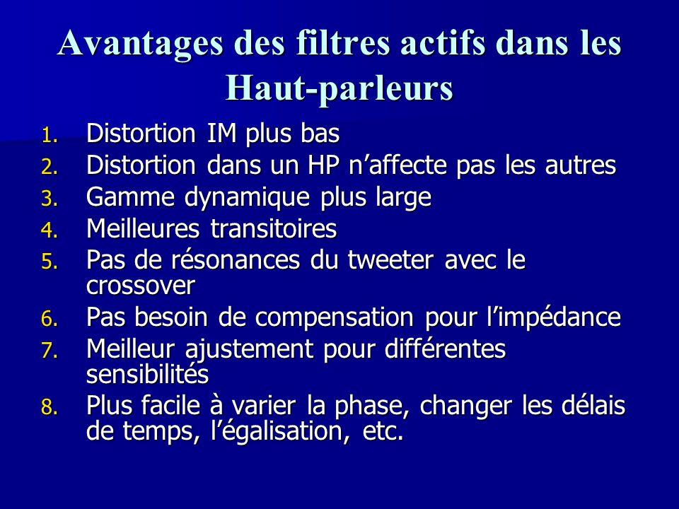 Avantages des filtres actifs dans les Haut-parleurs