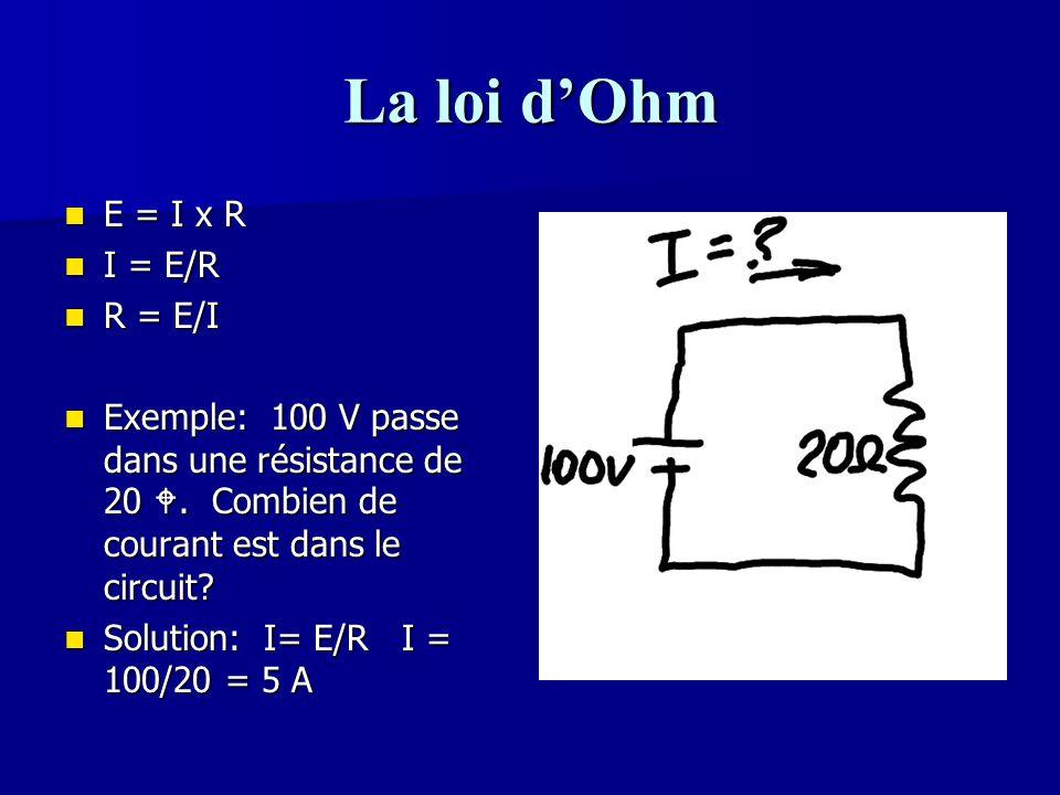 La loi d'Ohm E = I x R I = E/R R = E/I