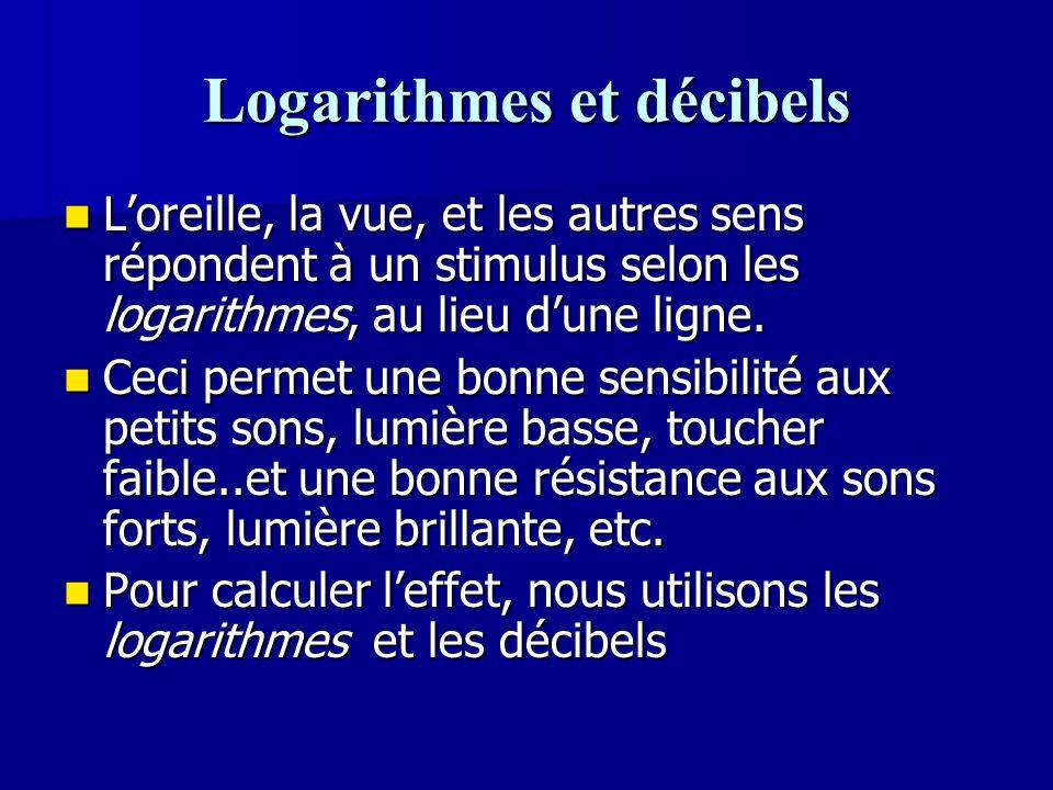 Logarithmes et décibels