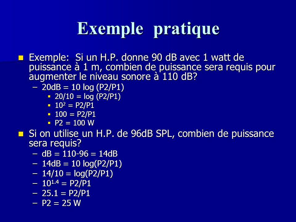 Exemple pratique