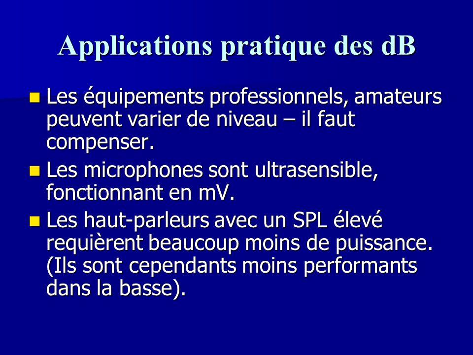 Applications pratique des dB