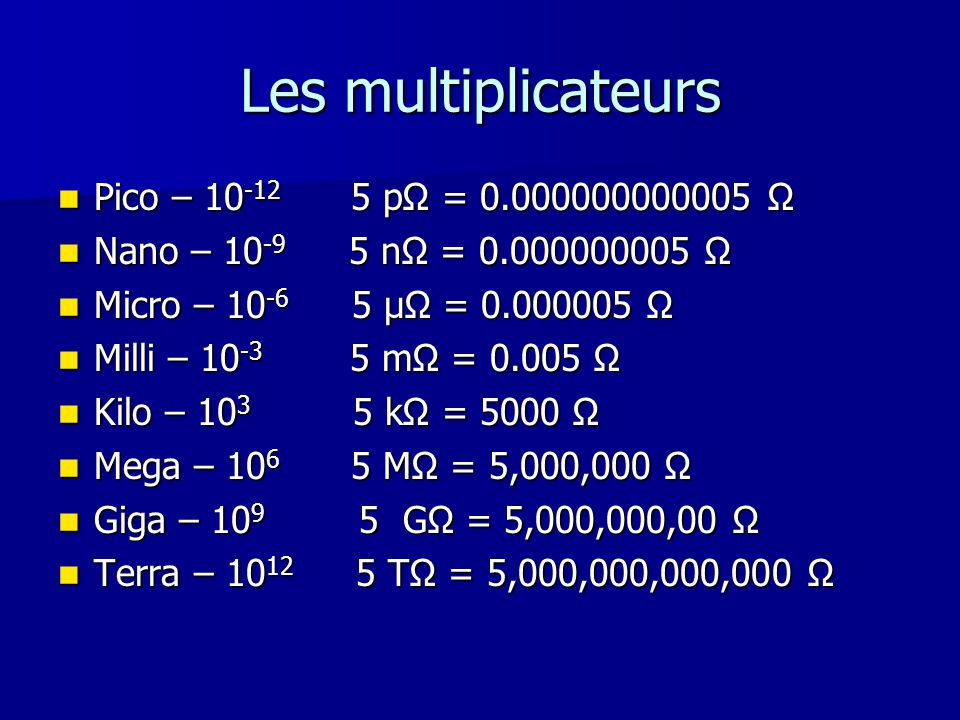 Les multiplicateurs Pico – 10-12 5 pΩ = 0.000000000005 Ω