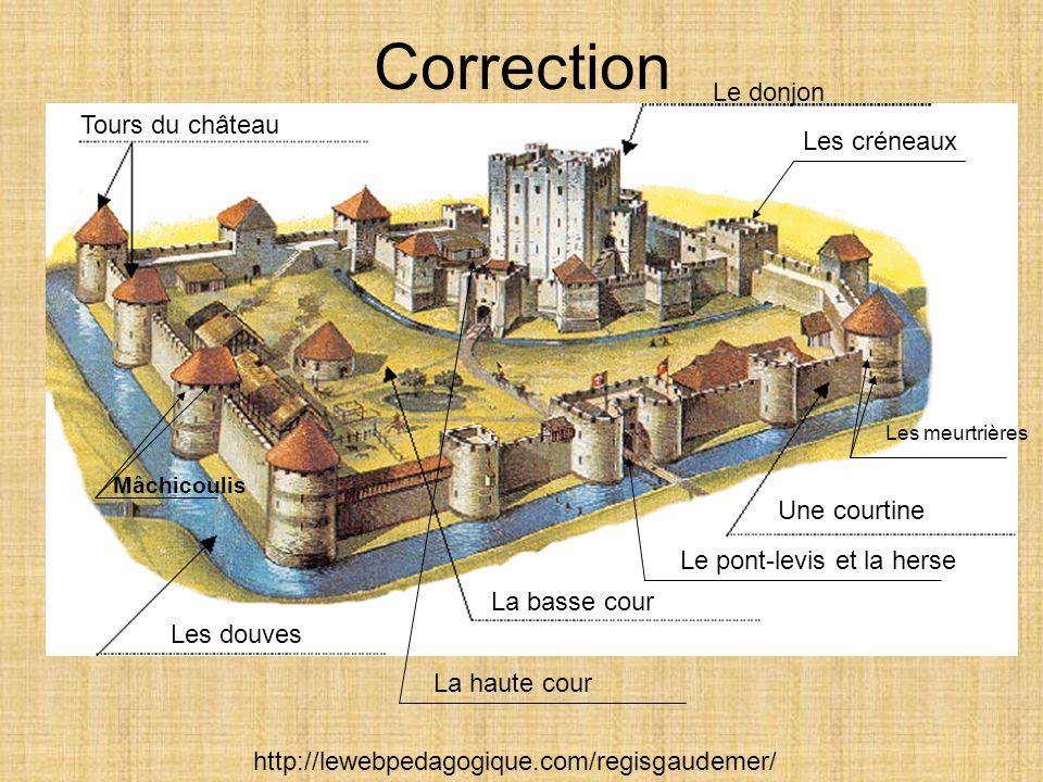 Correction Le donjon Tours du château Les créneaux Une courtine