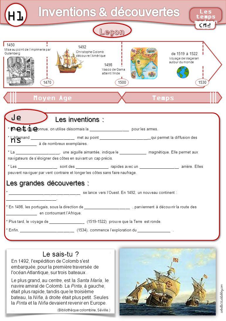 Inventions & découvertes