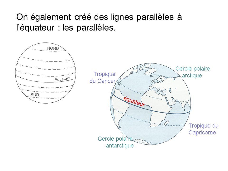 On également créé des lignes parallèles à l'équateur : les parallèles.