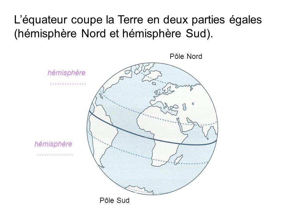L'équateur coupe la Terre en deux parties égales (hémisphère Nord et hémisphère Sud).
