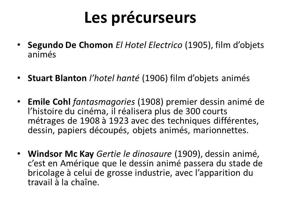 Les précurseurs Segundo De Chomon El Hotel Electrico (1905), film d'objets animés. Stuart Blanton l'hotel hanté (1906) film d'objets animés.