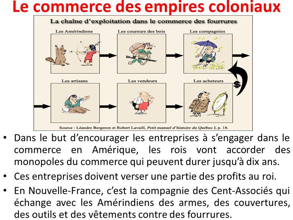 Le commerce des empires coloniaux